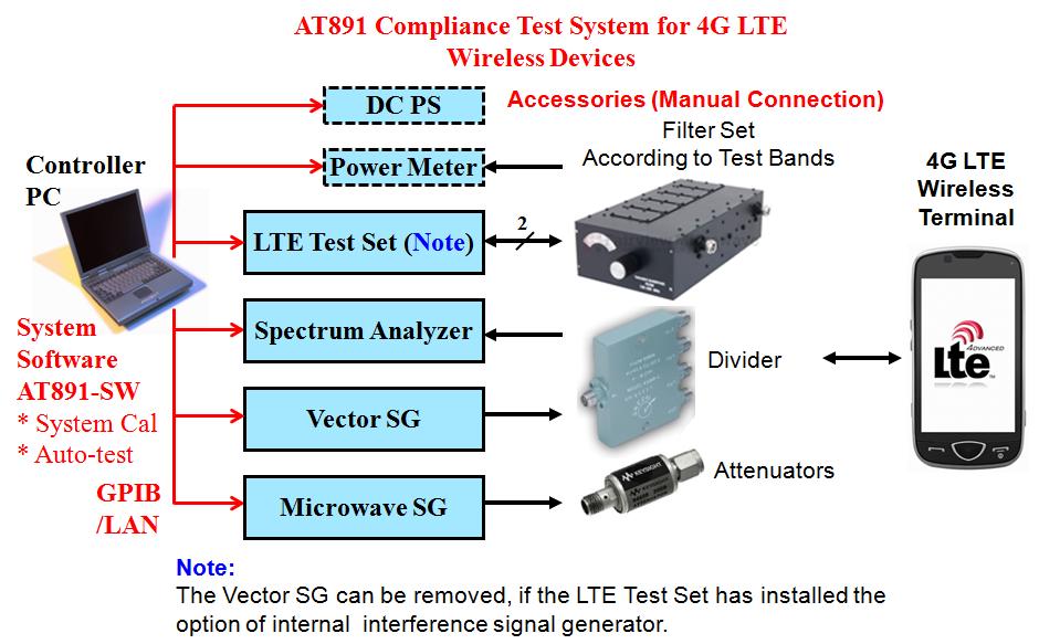вектор инструкция тест бест система
